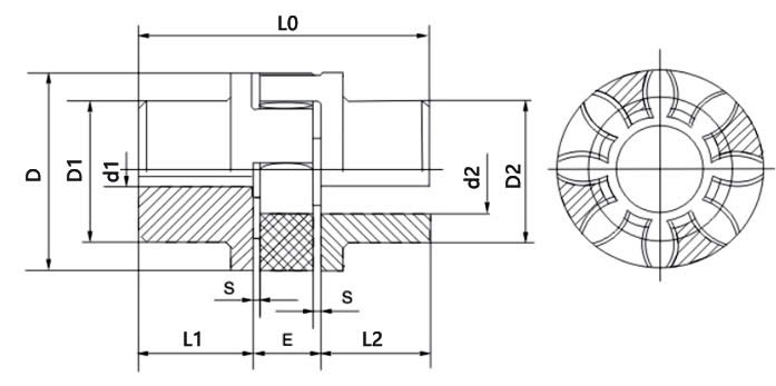 Spider Coupling Size Chart And Feature Kemai Pump